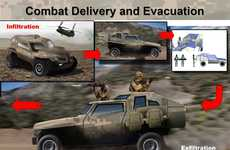 Civilian-Designed Military Rides