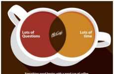 Caffeinated Venn Diagram Ads