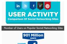 Social Media Comparison Infographics