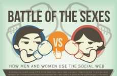 Social Media Gender Infographics