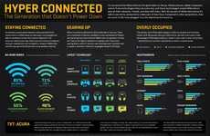 Digital Usage Infographics