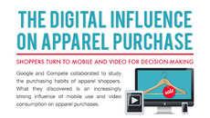 Multimedia Shopping Stats