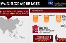 Hopeful Health Infographics