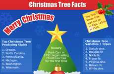 Holiday Tree Infographics