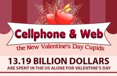 Romance-Assisting Tech Stats