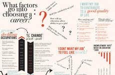 Career-Choosing Charts