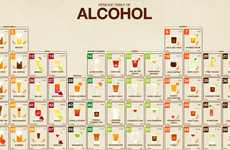 Cocktail Chemistry Charts