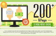 100 Insightful Business Infographics