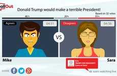 Video Debate Platforms