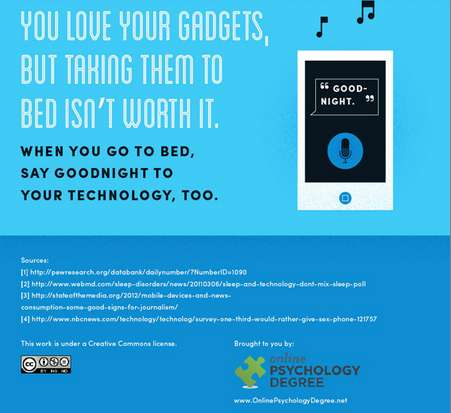 Sleep Depriving Gadget Infographics