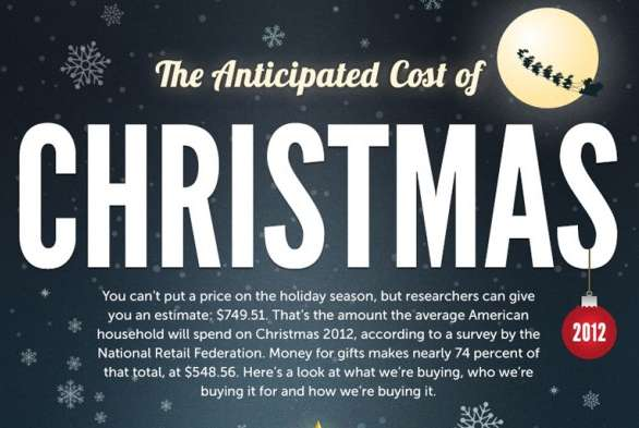 Anticipating Christmas Costs