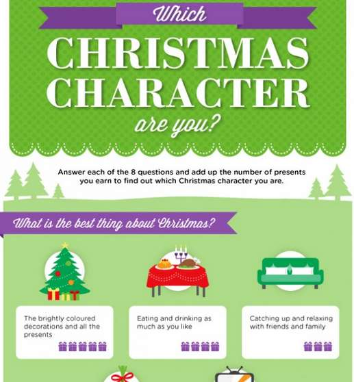 Christmas Character Quizzes