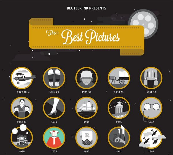 Best Picture Winners Infographic