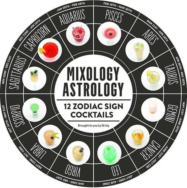 Astrological Cocktail Charts